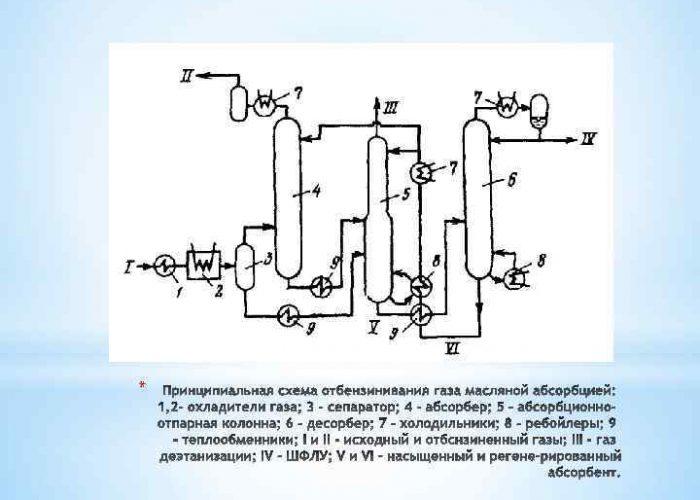 Отопление водородом перспектива ли