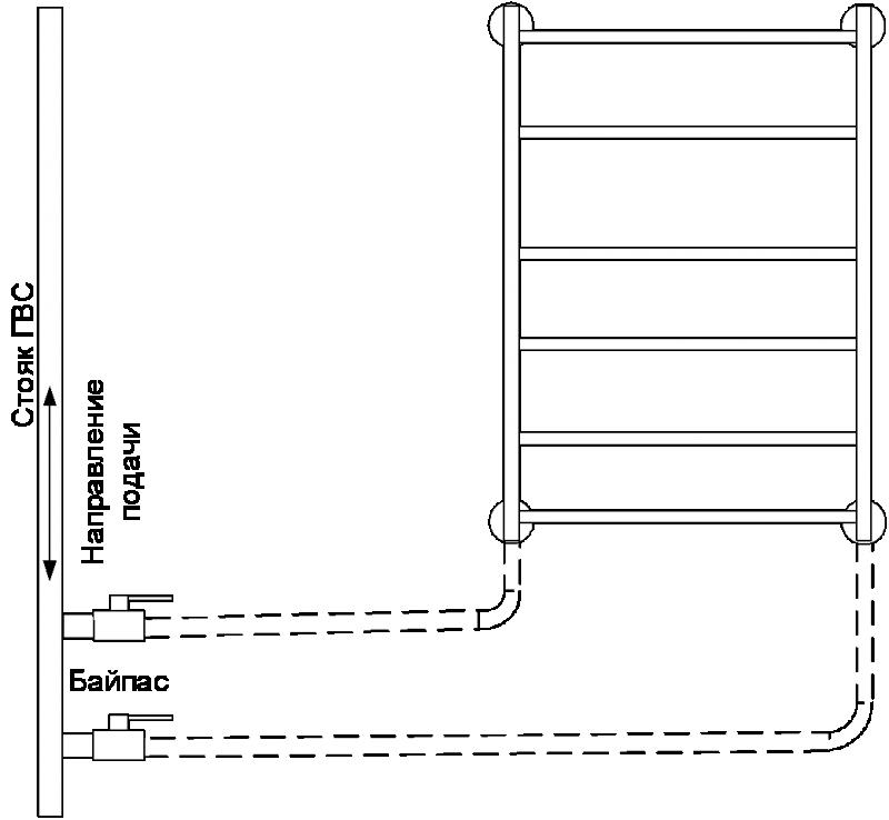 Правила подключения полотенцесушителя, советы специалистов