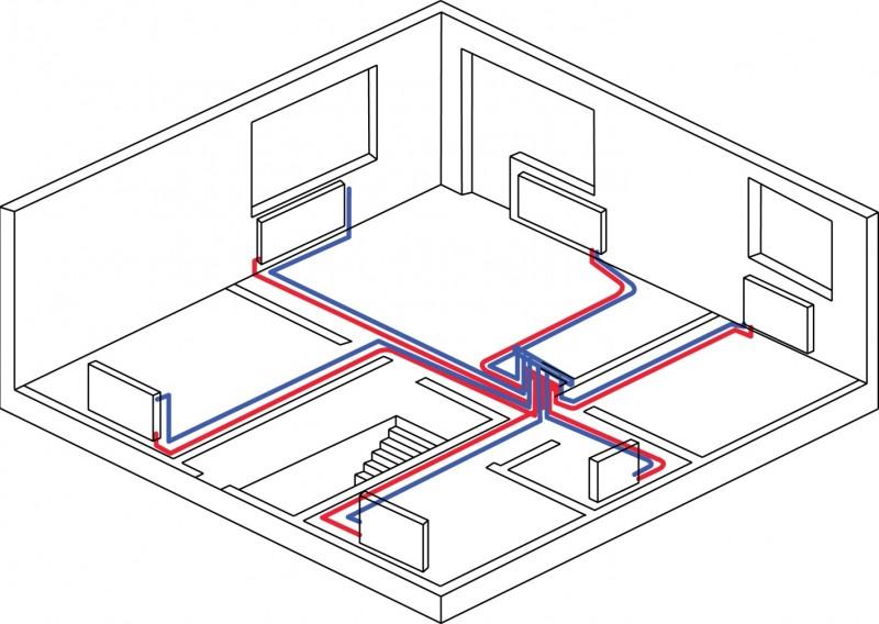 Пошаговая инструкция по монтажу пластиковых труб отопления в частном доме своими руками
