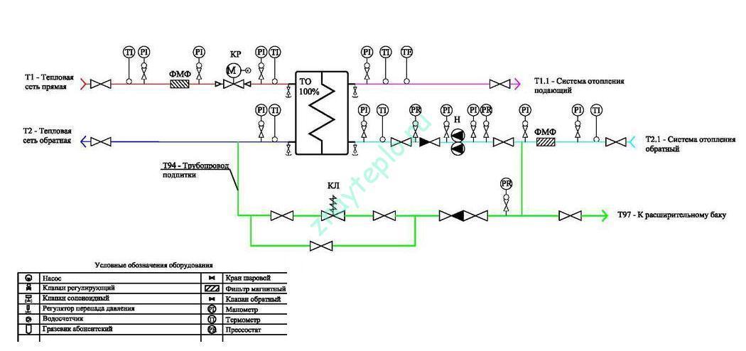 Тепловые сети элеватора ленточные конвейеры технические характеристики